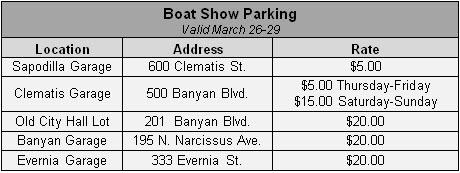PBIS parking chart