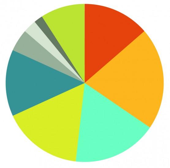 stock SURVEY circle