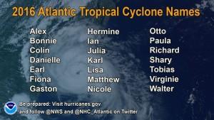 2015 Atlantic hurricane season tropial cyclone names. (NOAA)
