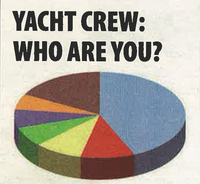 12 survey chart