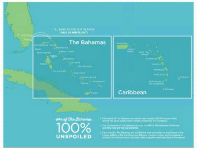 Bahamas officials make yachting a priority